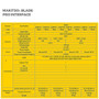 "Blade 58"" - 4K Digital Signage Kiosk - Blade Kiosk, White, Pro Interface"