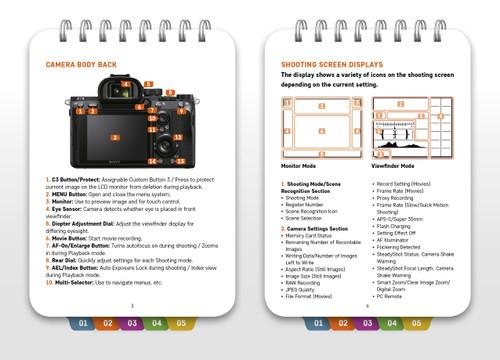 Rocky Nook Sony a7 III: Pocket Guide