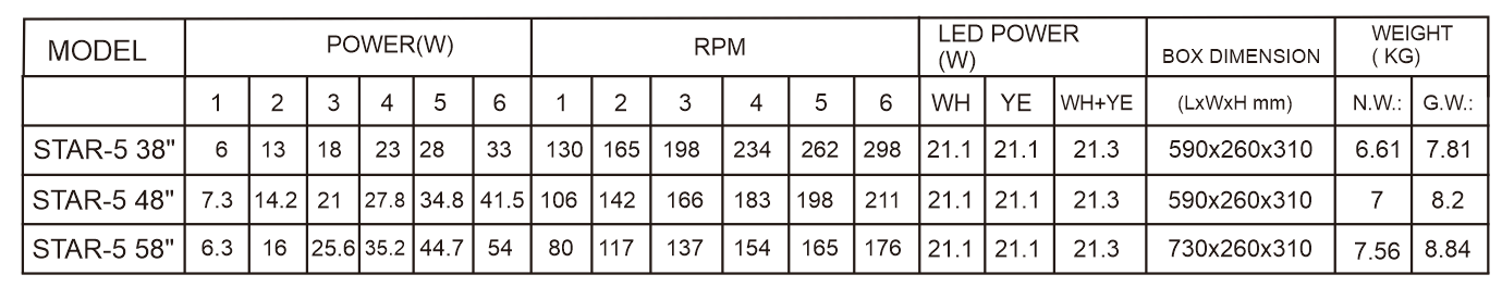 star-5-specification-table.png