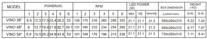 vino-specification-table.jpg