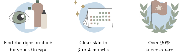 acne-consult-icons-5.jpg