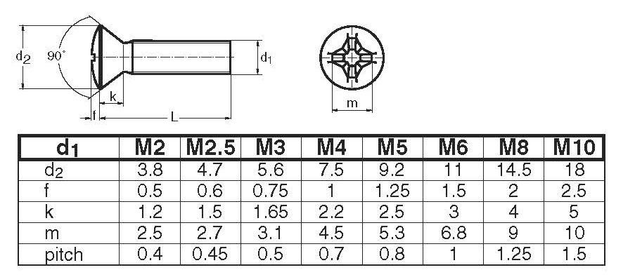 din-966-phillips-cross-recessed-oval-head-machine-screws.jpg