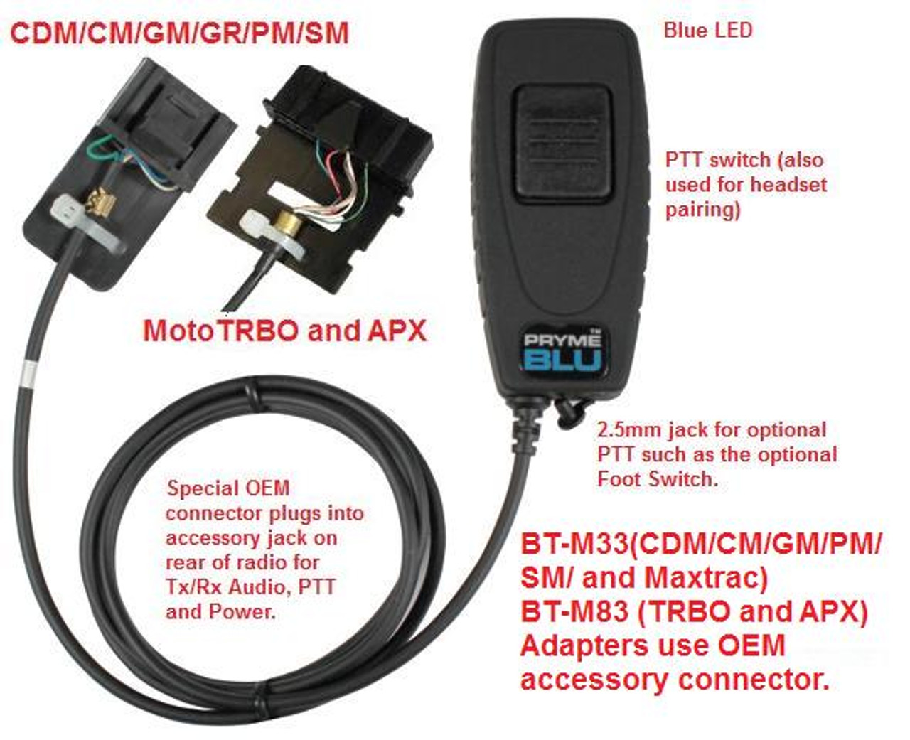 Prymeblu Bt M83 Bluetooth Mobile Radio Adapter For Motorola Hitech Wireless Store Business Two Way Radio