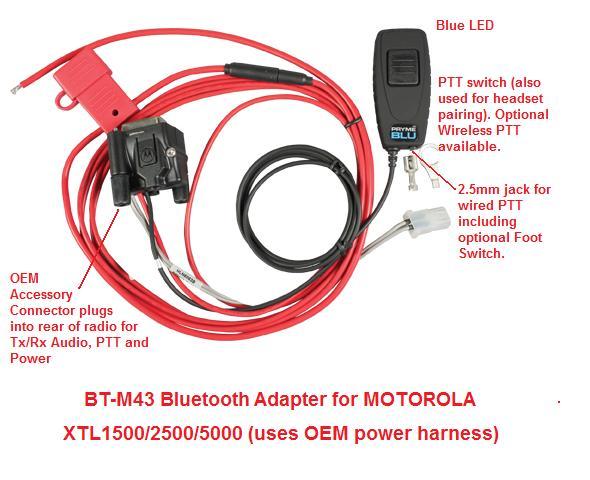 Prymeblu Bt M43 Bluetooth Mobile Radio Adapter For Motorola Hitech Wireless Store Business Two Way Radio
