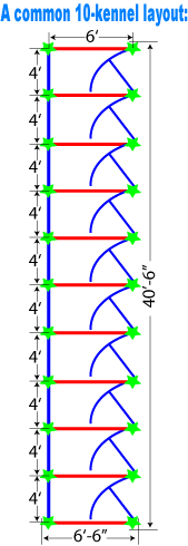10-kennel-layout.png