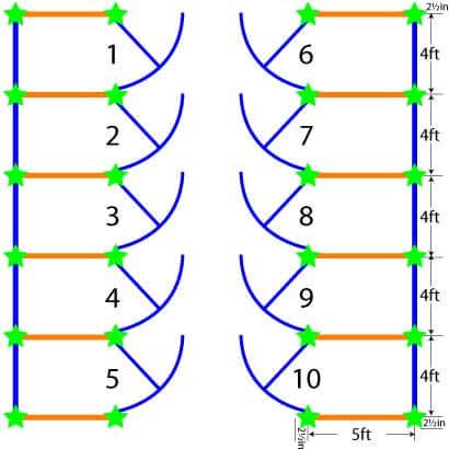4x5 dog kennels layout