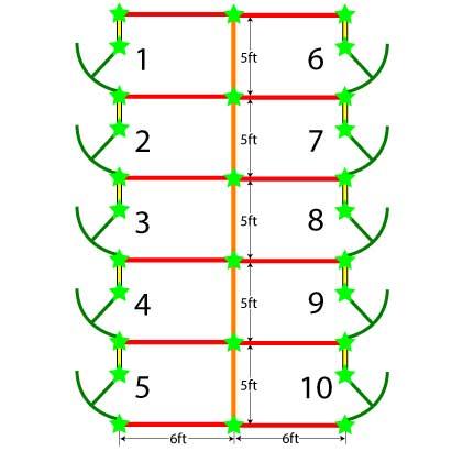 5ft x 6ft dog kennels arranged back-to-back.
