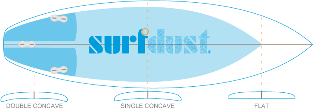 SURFDUST Surfboards 5.4ft & 5.6ft - Grom Series - Surfing
