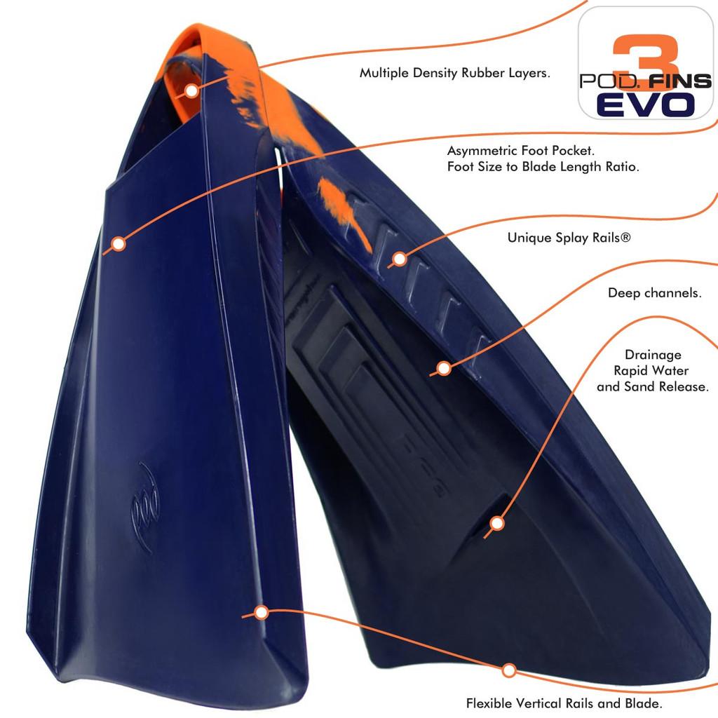Deluxe Bodysurfing Gear - Handcrafted POD Handboard PF3 Fins