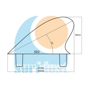 SURFDUST Softboard Fins SD2 Size Details