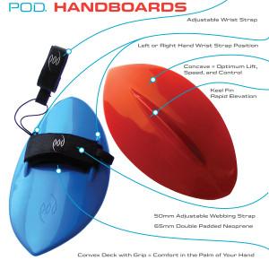 POD Handboard Features