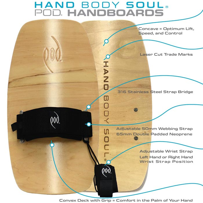 bodysurfing-handboards-bodysurfing-handplanes-hand-body-soul-wood-pod-handboards-features.jpg
