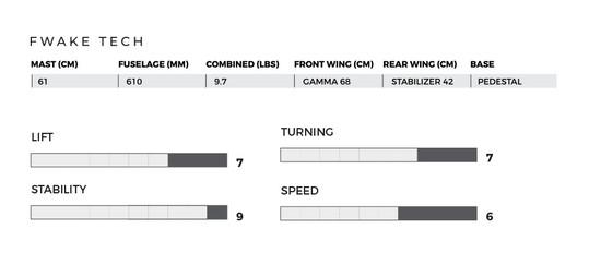 Slingshot Hover Glide FWAKE V3 - Tech