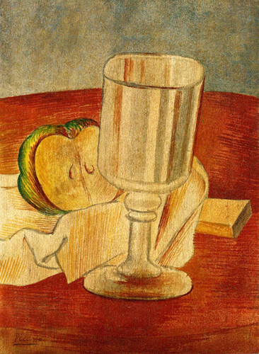 Still Life With Gobleet 1914 By Pablo Picasso Art Reproduction from Wanford