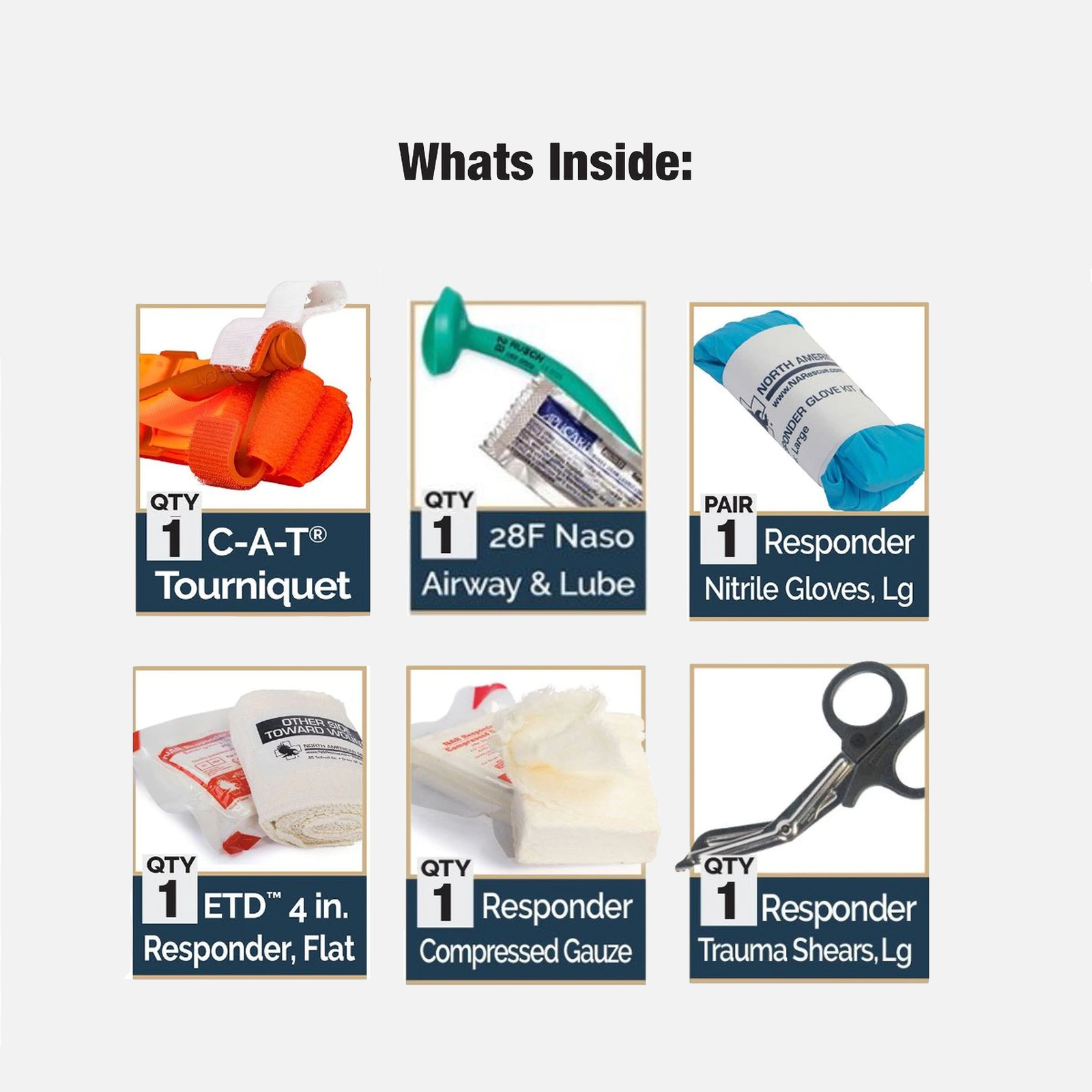 WPS Medical Components Pack