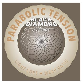 bdparabolic2021.png