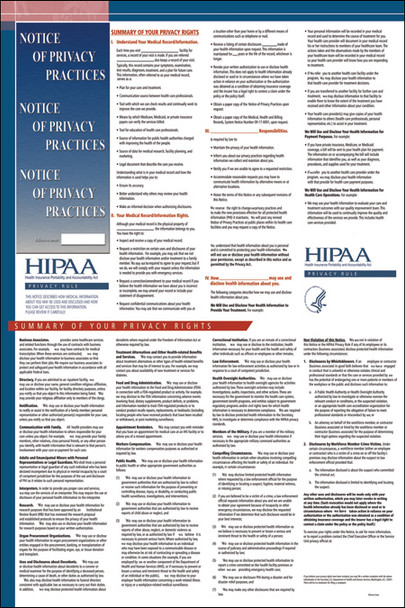 Health Insurance Portability and Accountability Act (HIPAA) Poster