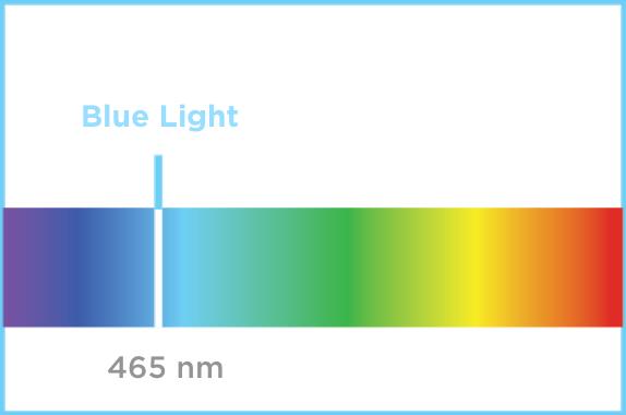 left-color-prism-graph-2x