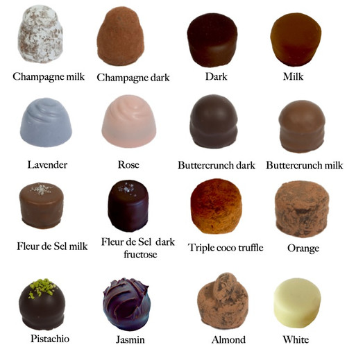 Choose your Truffle