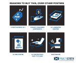 Why choose our posters