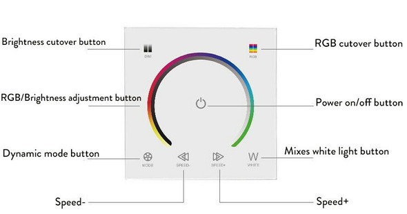 LED Touch Panel Dimmer Wall Switch Modulator For RGB Bulb 5050 3528 Strip Lights