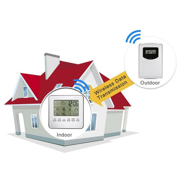 Upgraded Weather Station, Wireless Digital Indoor Outdoor Thermometer Hygro
