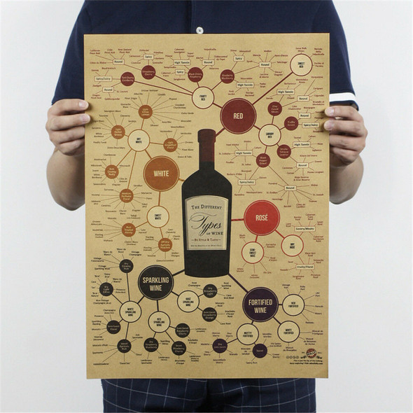 Wine Collection Process Poster Bars Drawing Poster Adornment Retro Wall Stick OZ