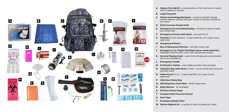Hunters Deluxe Survival Kit (72+ HOURS)