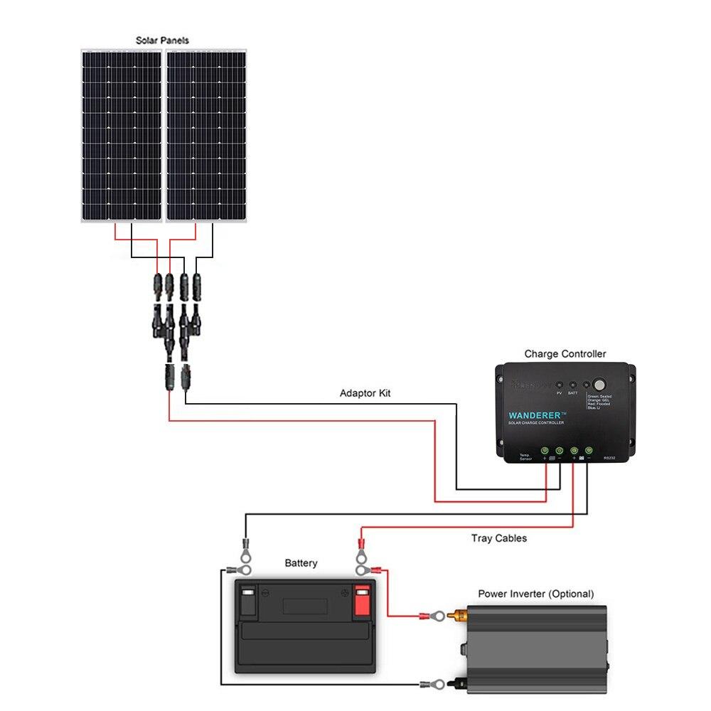 200 Watt 12 Volt Solar Starter Kit.jpg