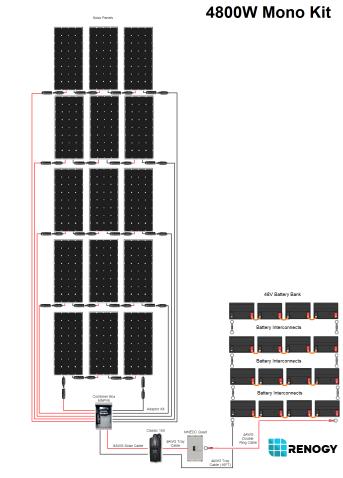 Cabin Kit 4800W.jpg