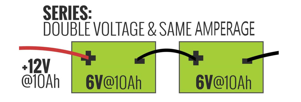 48 Volt Systems: The Future of Off-Grid Solar