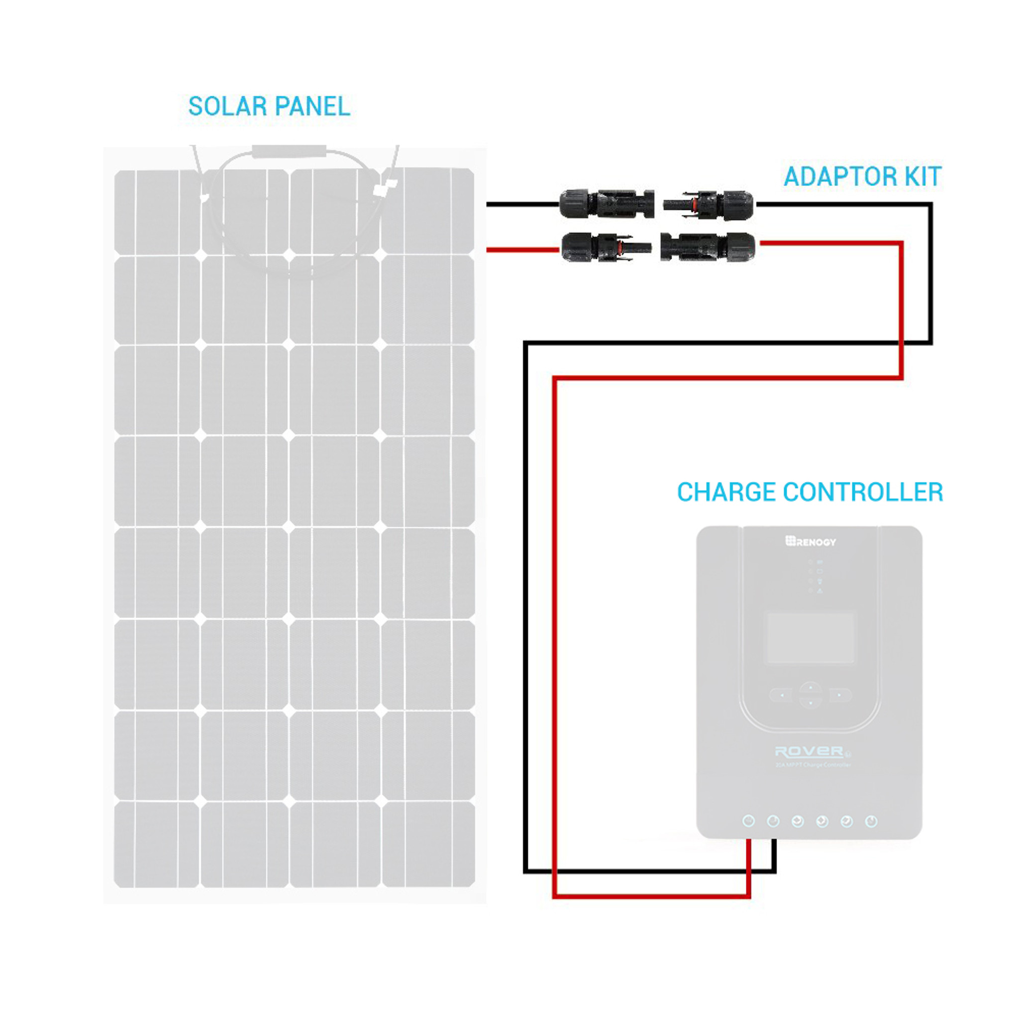 Solar Panel to Charge Controller Adaptor Kit
