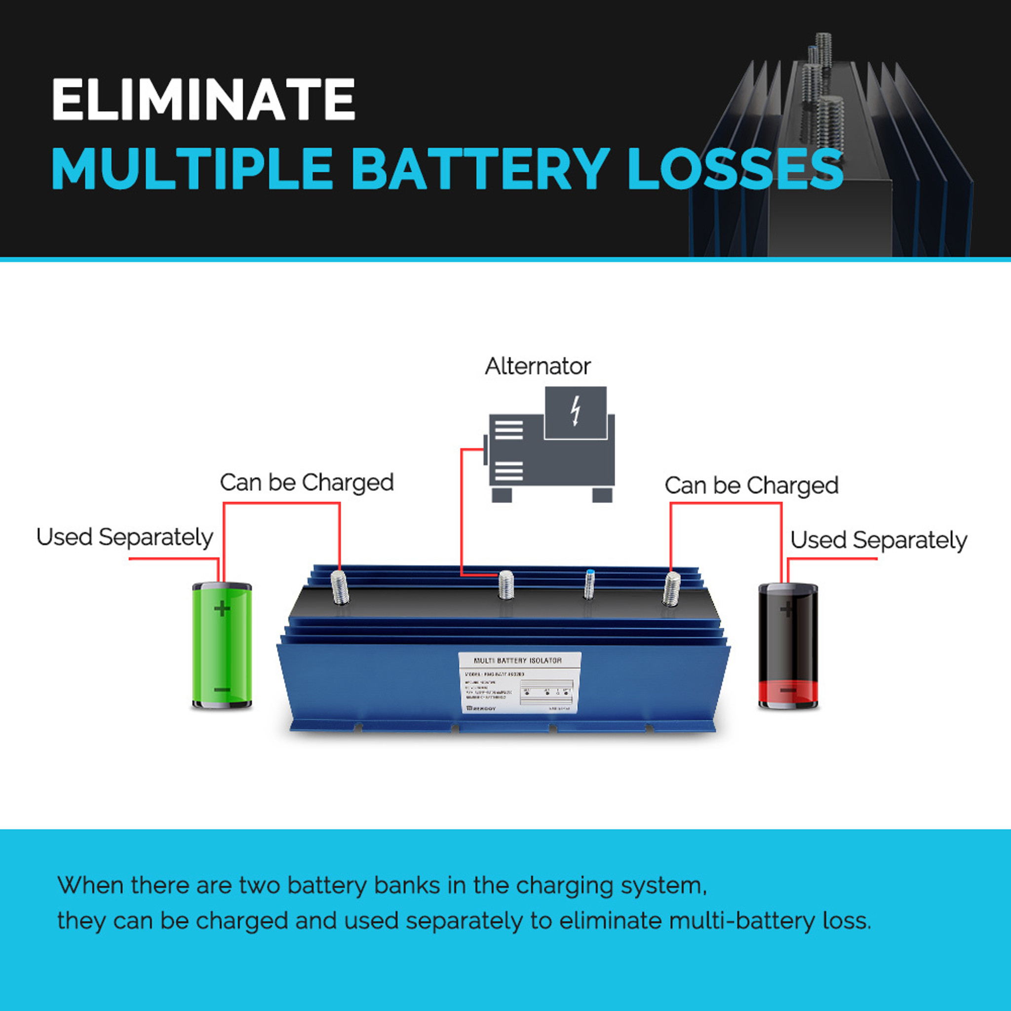 Isolator Wiring Diagram As Well As Dual Car Battery Wiring Diagram