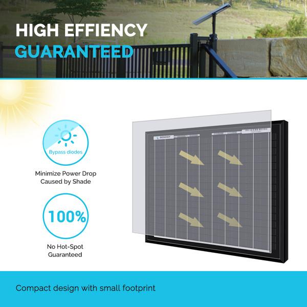 Renogy 10 Watt 12 Volt Monocrystalline Solar Panel