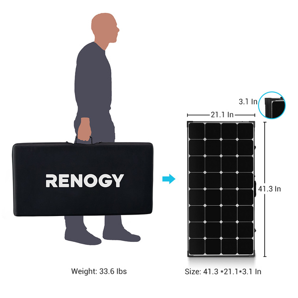 200 Watt Eclipse Monocrystalline Solar Suitcase
