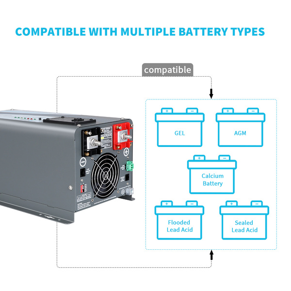 1000W Pure Sine Wave Inverter Charger