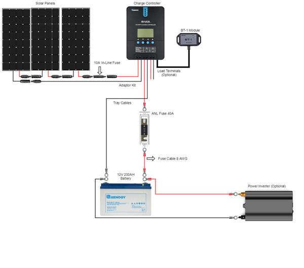 300W Premium Kit wiring diagram