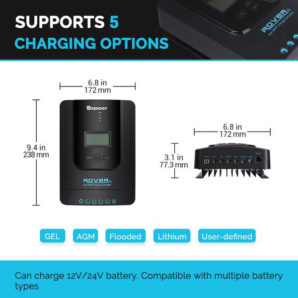New 600 Watt 24 Volt Solar Premium Kit