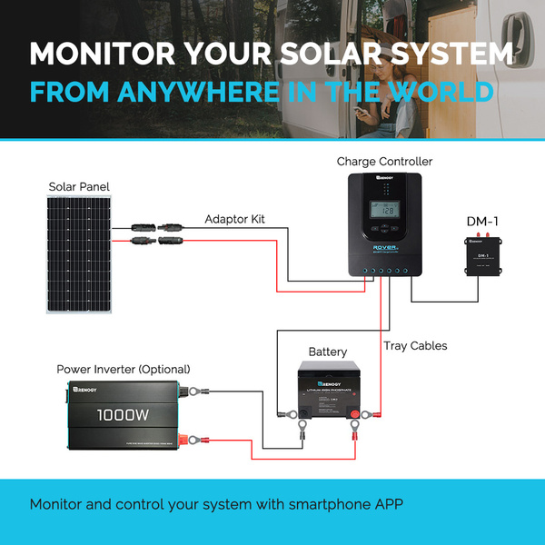 Data Module for Solar Charge Controllers
