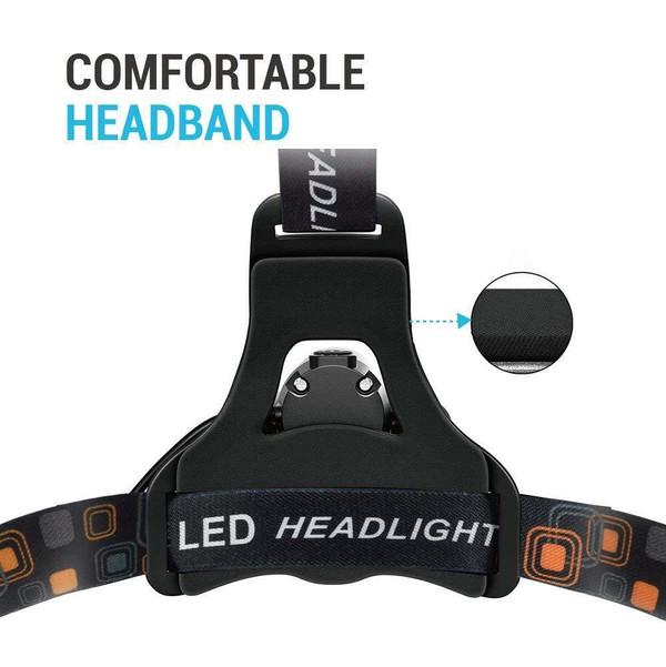 90 Degree Adjustable 8000 Lumen LED Headlamp
