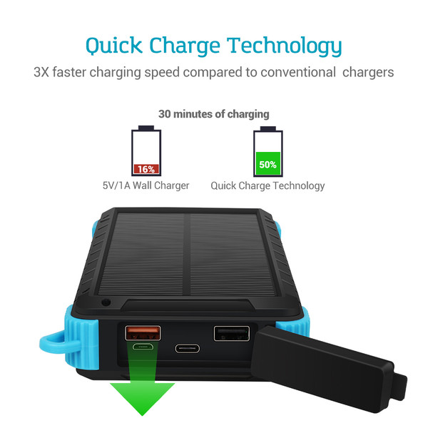 Renogy E.POWER 24000mAh Portable Solar Charger