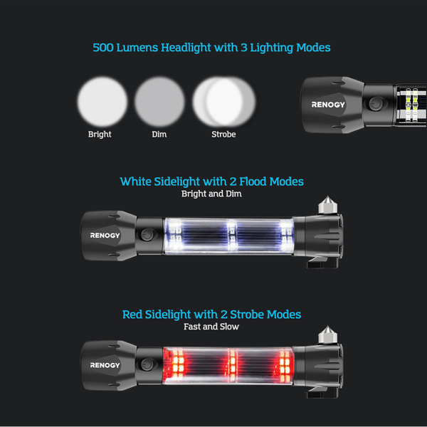 Renogy E.LUMEN 500 Multi-functional Flashlight