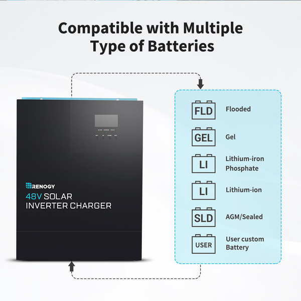 Compatible with multiple type of batteries