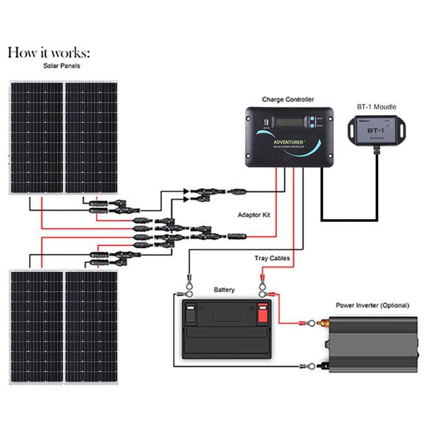400 Watt 12 Volt Solar RV Kit Wiring Diagram