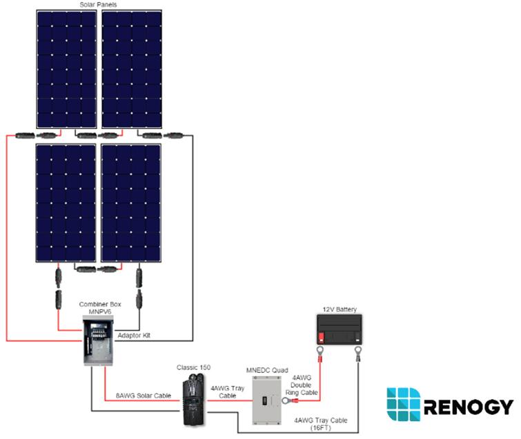 solar panels for homes
