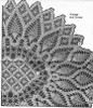 Pattern Stitch Illustration Crochet Pineapple Doily Design 676
