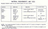Design 865, Basket Crochet Material Requirements