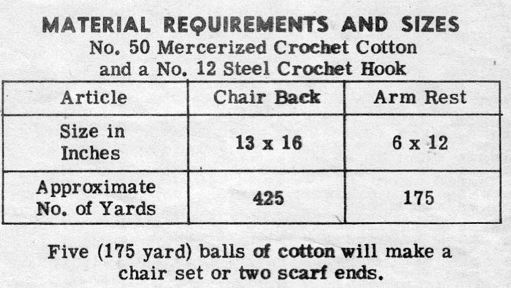 Filet Crochet Dog Material Requirements