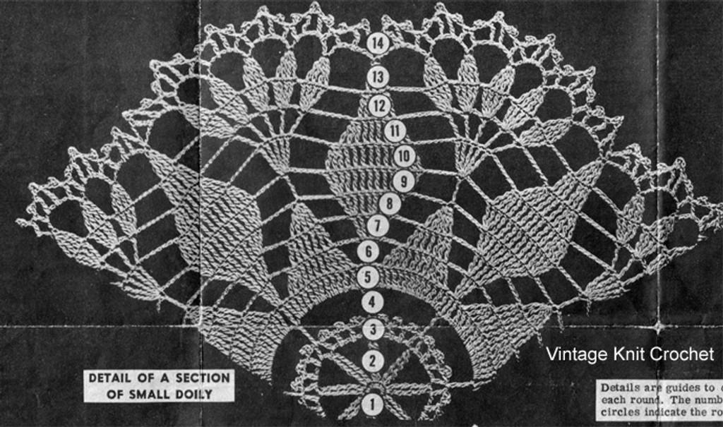 Small flower doily crochet illustration, Mail Order  735