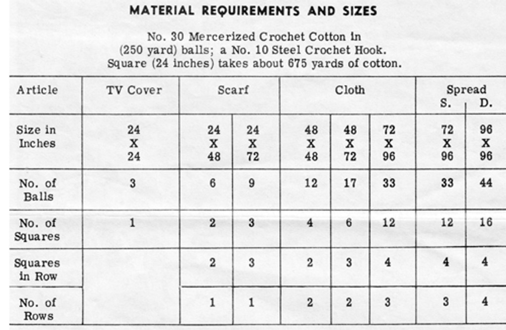 Crochet Thread Requirements for Design 7277
